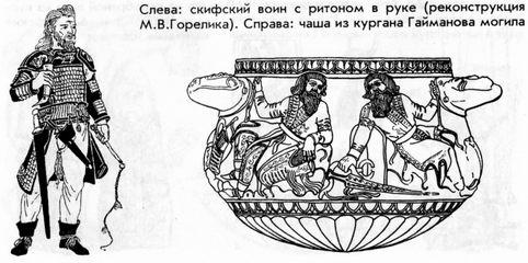 Арийцы ли русские? Поиск предков 03