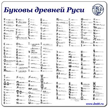 Буковы Древней Руси 0445399001415547827