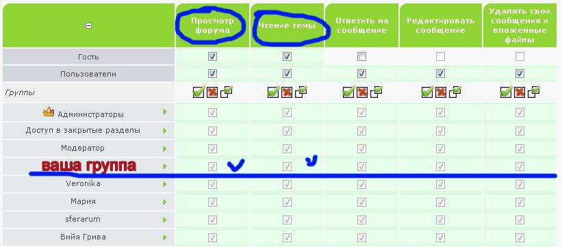 Как изменить права доступа для группы пользователей? 0459530001417865330