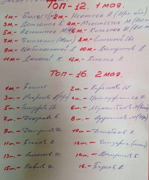 Турнир ТОП-12 1-2 мая в г. Улан-Удэ 0106175001430798067