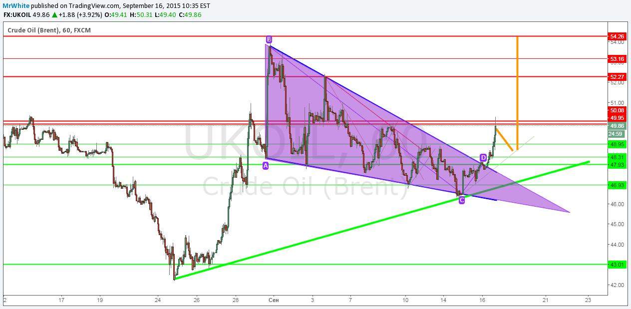 Chart / analizator >> анализ биржевых и форекс графиков 0605061001442493047