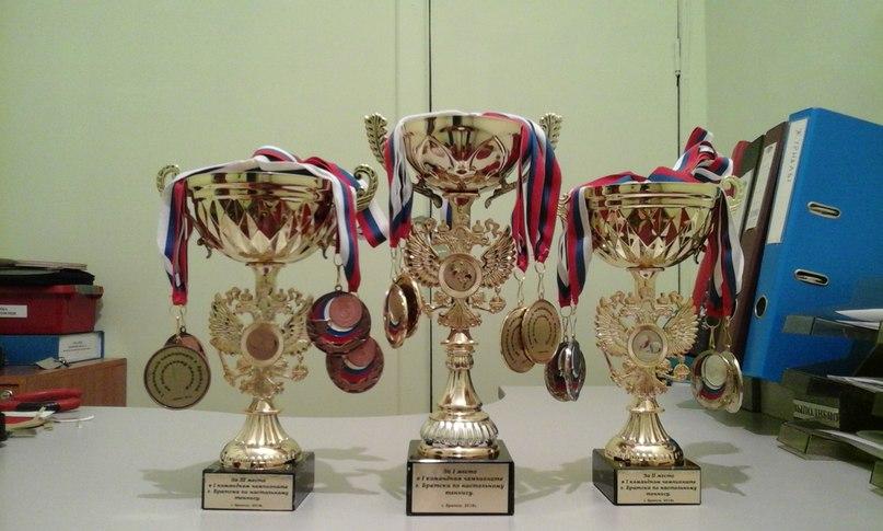 1 Командный чемпионат города Братска 0430374001456706684