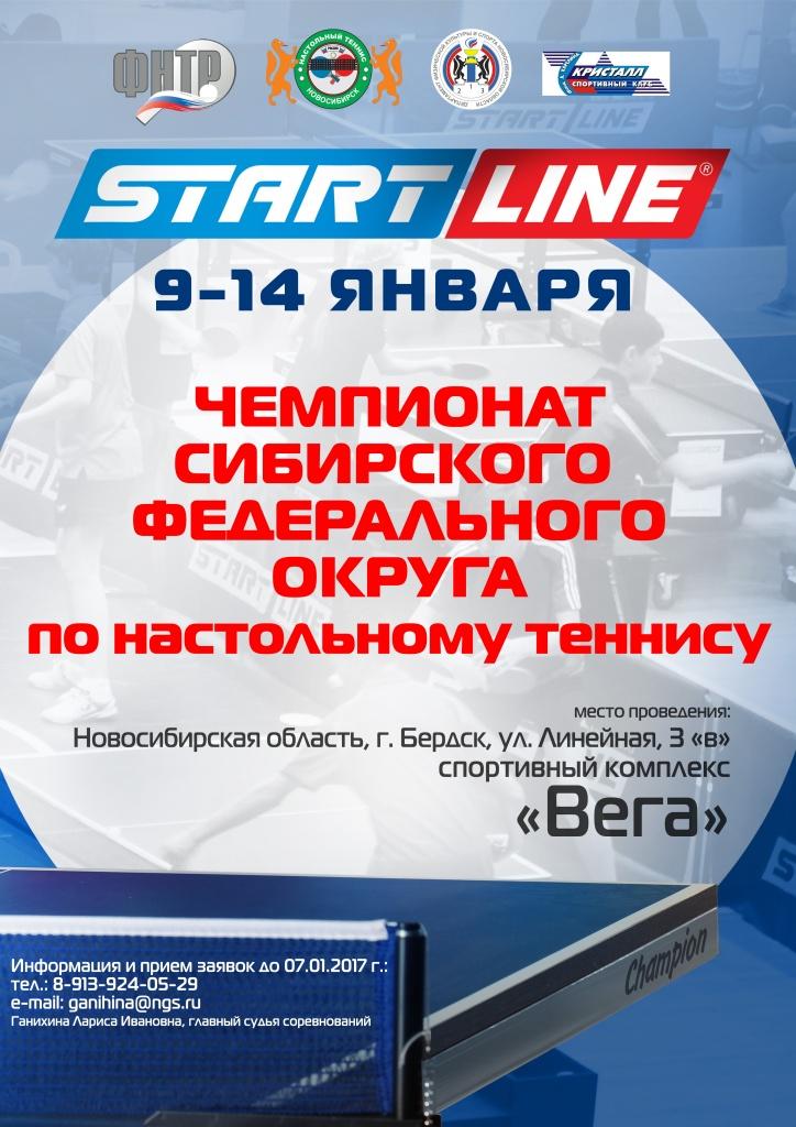 Чемпионат Сибири 9-14 января 2017 Бердск 0314583001484021130