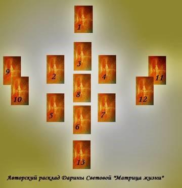 """Рассклад """"матрица Жизни"""". 0021163001486573089"""