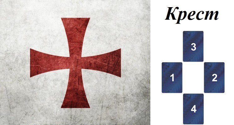 Расклад Таро: Крест  0171614001490114881
