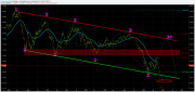 Chart / analizator >> анализ биржевых и форекс графиков 0670230001441375662