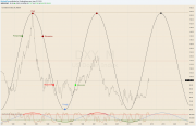 Chart / analizator >> анализ биржевых и форекс графиков 0278954001441715725