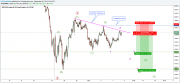Chart / analizator >> анализ биржевых и форекс графиков 0601285001441800956