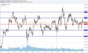 Chart / analizator >> анализ биржевых и форекс графиков 0885257001441912854