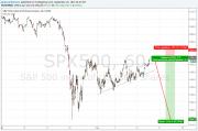 Chart / analizator >> анализ биржевых и форекс графиков 0419226001442493638
