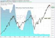 Chart / analizator >> анализ биржевых и форекс графиков 0732995001442600387