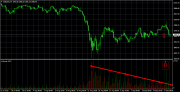 Chart / analizator >> анализ биржевых и форекс графиков 0571663001442645752