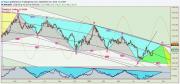 Chart / analizator >> анализ биржевых и форекс графиков 0233603001442840597