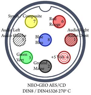 RGB fix et composite New_DIN8_1