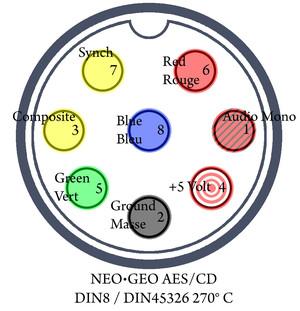 RGB fix et composite Old_DIN8_1