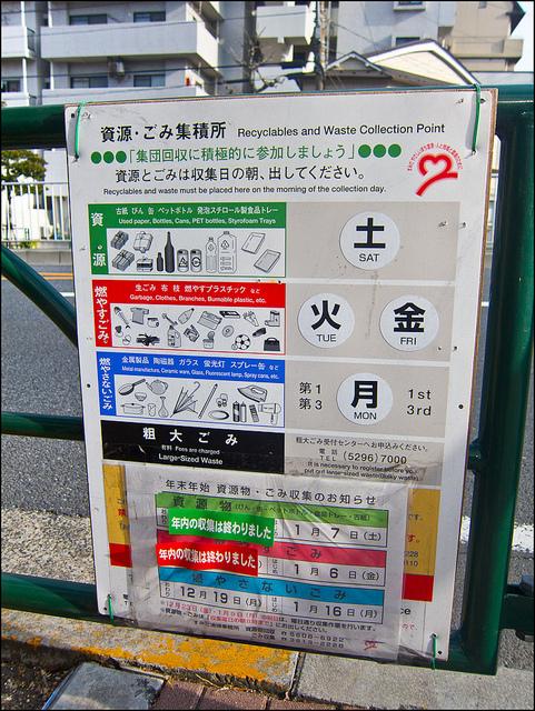 El reciclaje en Japón F70