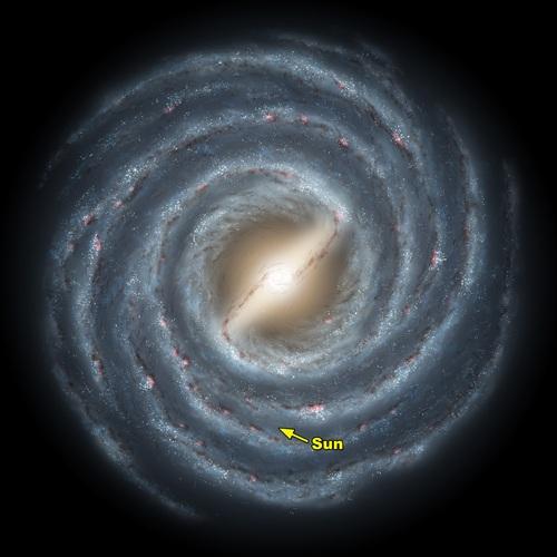 تعدد الأقمار والشموس في الكون Galaxy_sun