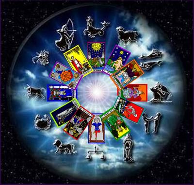 Расклад «12 домов гороскопа» на Таро. Полный разбор. Rasklad-12-domov-taro-1
