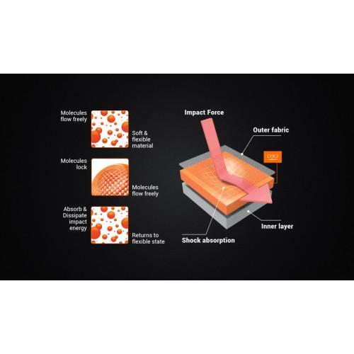 Cherche impact veste ultra fin D3o-molecules-500x500
