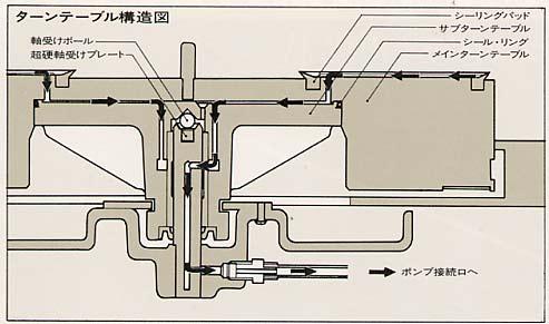Furutech Monza LP Estabilizador - Record Clamp - Página 3 Pd555-vacume
