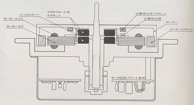 GUERRA CIVIL JAPONESA DEL AUDIO (70,s 80,s) - Página 4 Tn-400-mechain