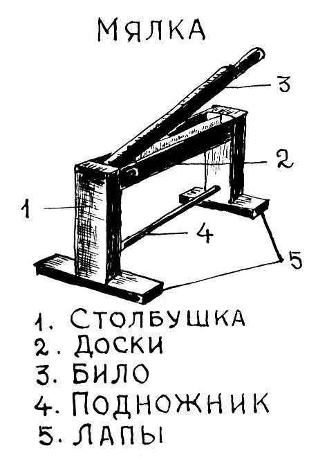 Крапива Mialka