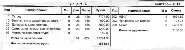 Жерар Депардье получил российский паспорт. 367