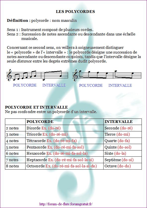 5) LES POLYCORDES Polycorde