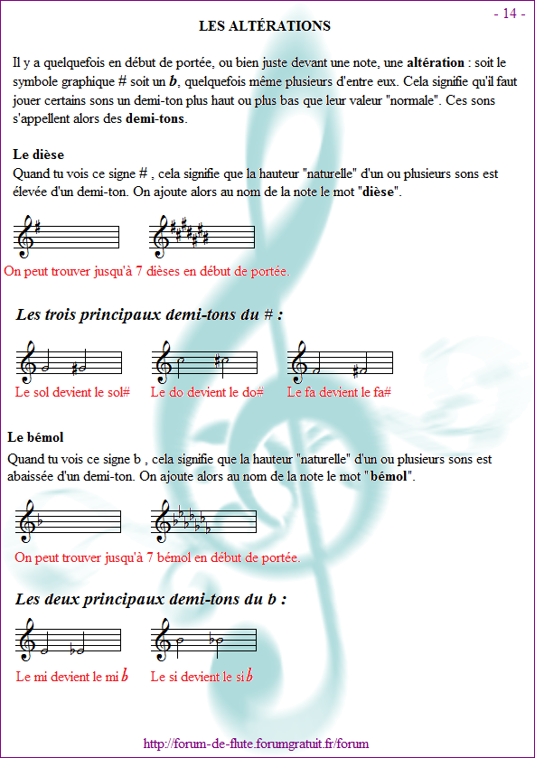 Avant de commencer - Page 1 à 15 Methode-flute-a-bec_page-14_Les-alterations