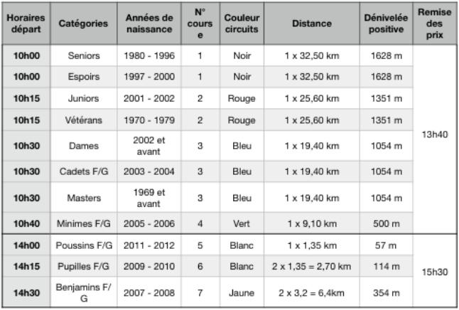 Dimanche 30.06 Champ du feu courses/rando Capture-d%E2%80%99e%CC%81cran-2019-05-12-a%CC%80-20.40.04