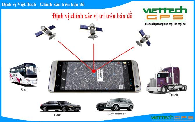 Vì sao nên mua thiết bị định vị GPS Dinh-vi-chinh-xac-tren-ban-do