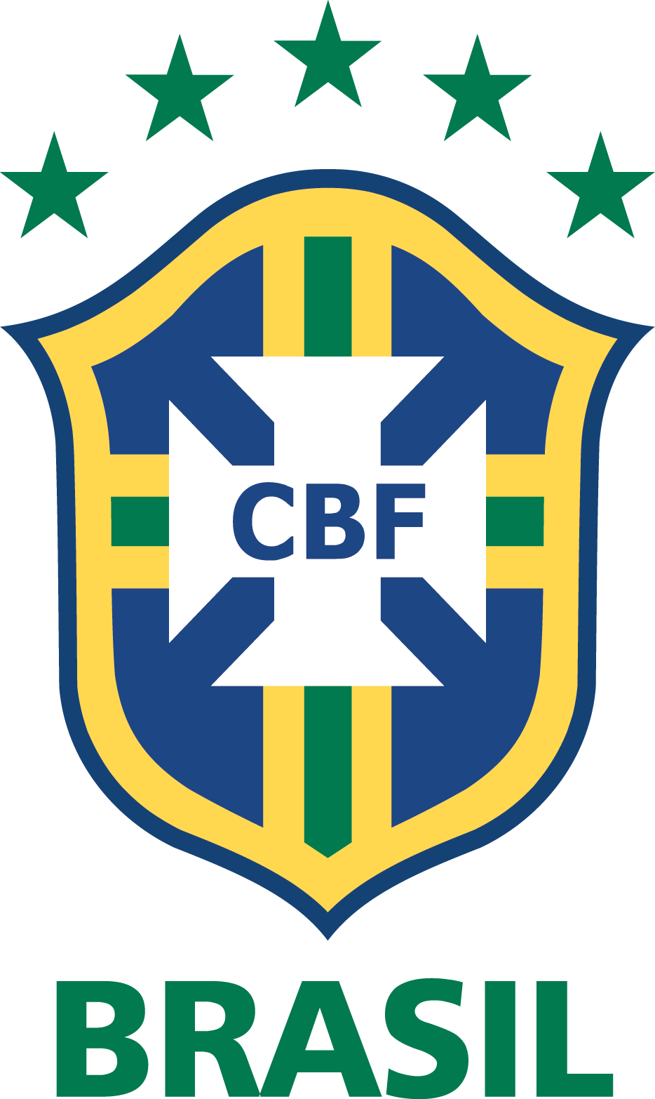 GRUPO B Brasil
