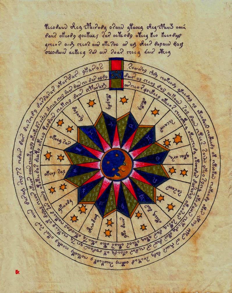Libros - Los 5 libros malditos de la historia Voynich%201