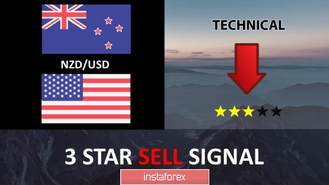 Análisis de pares de divisas y materias primas para invertir en Forex - Página 8 1436999921