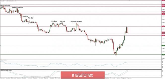 Análisis de pares de divisas y materias primas para invertir en Forex - Página 7 2026135572