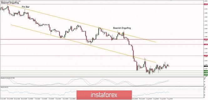 Análisis de pares de divisas y materias primas para invertir en Forex - Página 7 629976435