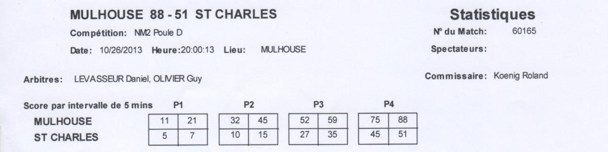 [J 06] FCMB - SC Charenton : 88 - 51 Stats1