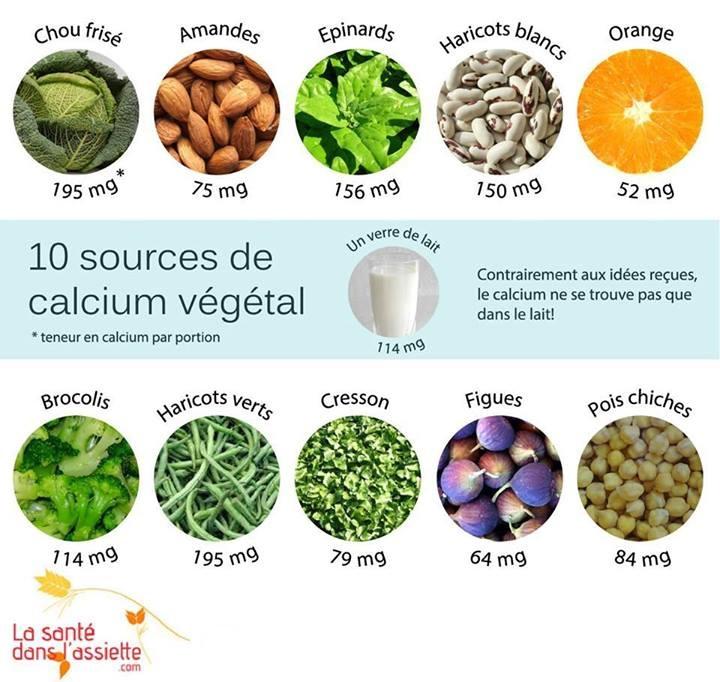 Du calcium, mais sans le lait : les meilleures options végétales 10288790_786014171410464_6375382621829171360_n