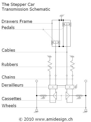 """""""The Stepper Car"""" by amidesign TRANSMISSION-SCHEMATIC-II"""