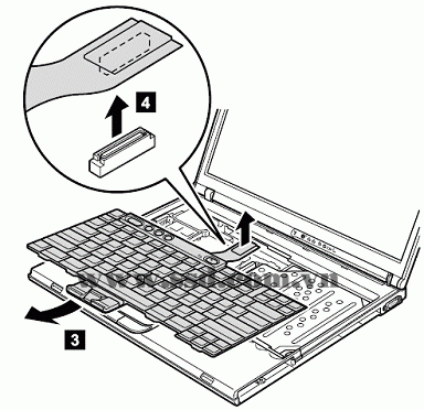 Hướng dẫn tháo lắp LAPTOP IBM™ ThinkPad T IBM13