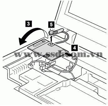 Hướng dẫn tháo lắp LAPTOP IBM™ ThinkPad T IBMp2_4