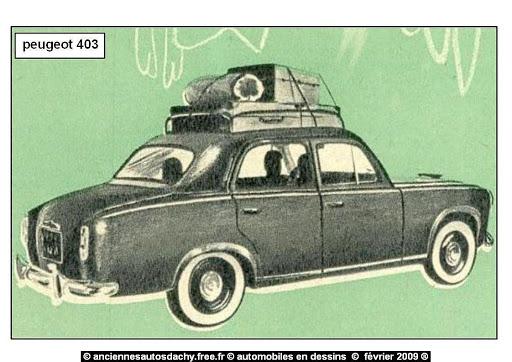 Dessins d'automobiles AutomobilesAnciennesEnDessin