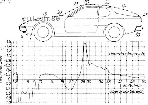 Controlling the water temps on the track 924-cf-diagram