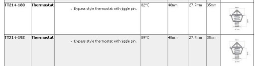 Cooling system Thermostat