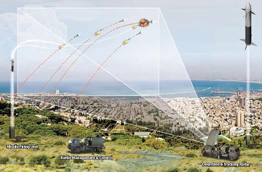 Iron Dome, Sistema Antiaéreo de Israel. The-Iron-Dome