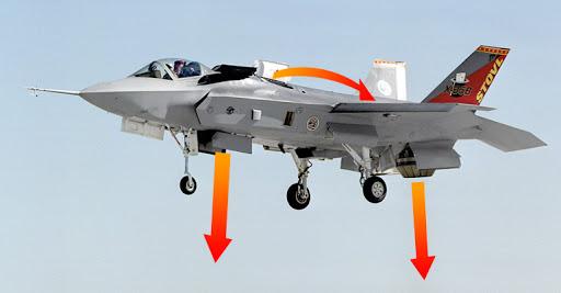 Lockheed F-35 Lightning II F35-lift