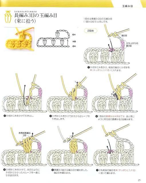 Những mũi MÓC (2) Crochet22