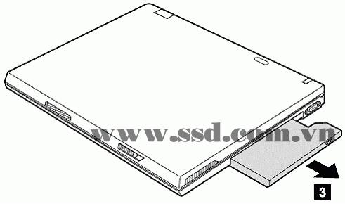 Hướng dẫn tháo lắp LAPTOP IBM™ ThinkPad T IBM5