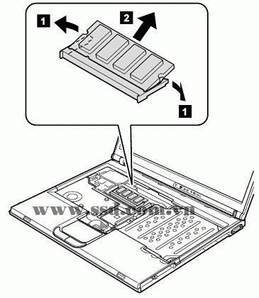 Hướng dẫn tháo lắp LAPTOP IBM™ ThinkPad T IBMp2_1
