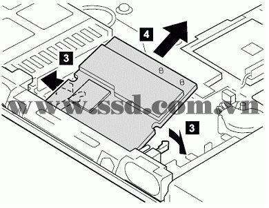 Hướng dẫn tháo lắp LAPTOP IBM™ ThinkPad T IBMa3_2.png